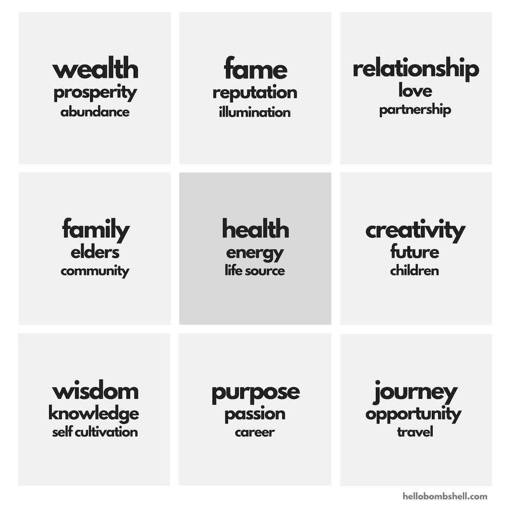 categories for vision board