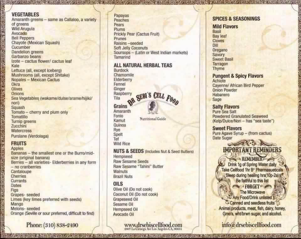 dr sebi food list